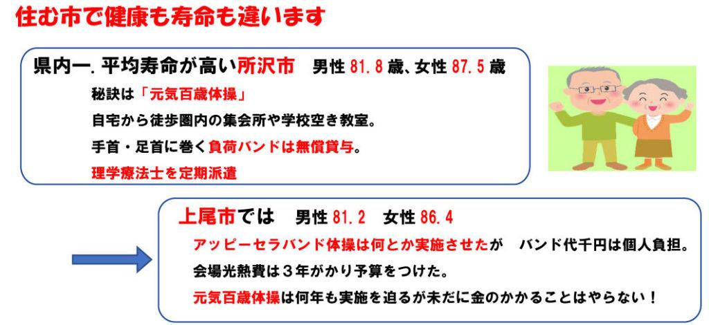 施設 公共 上尾 市 埼玉県上尾市のその他公共機関/施設一覧